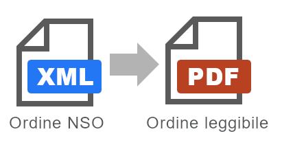Convertire ordine NSO PEPPOL da XML a PDF
