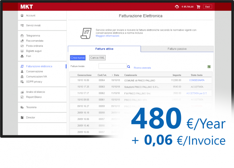 E Invoicing Italy Cloud Service