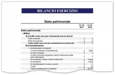 Bilancio in formato XBRL