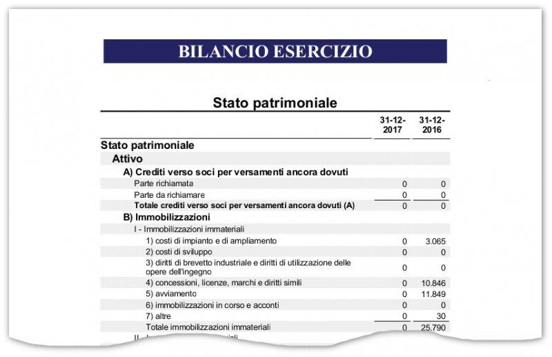 bilancio xbrl