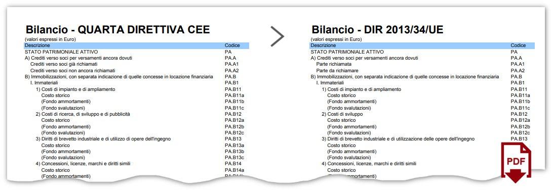 Piano dei conti UE confronto CEE PDF