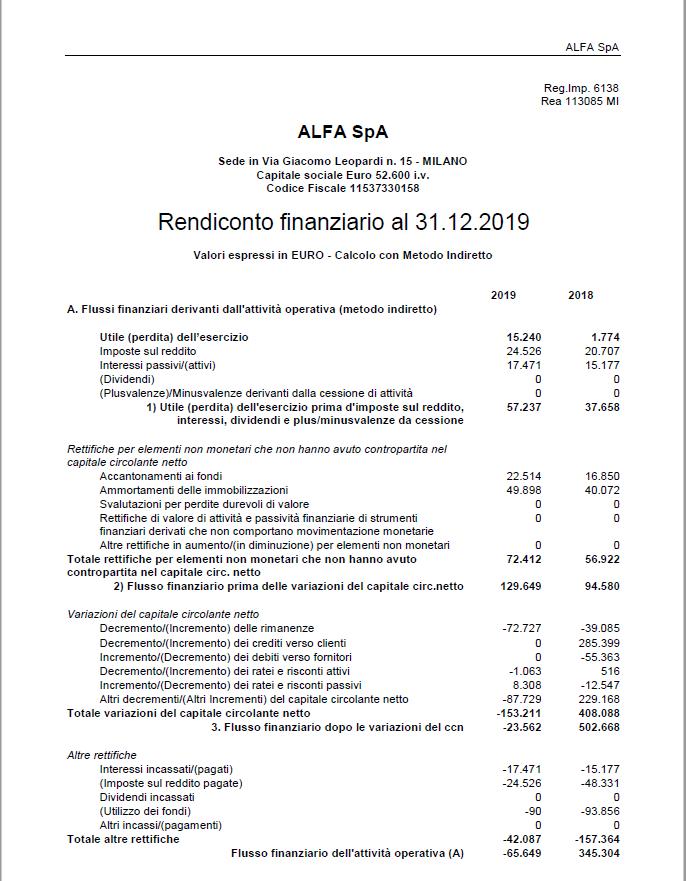 rendiconto finanziario bilancio XBRL 2018