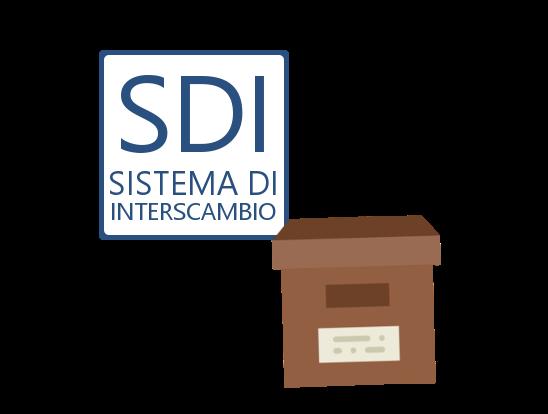 fatturazione elettronica servizio online conservazione business