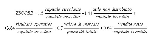 formula Zscore calcolo rating basilea 3
