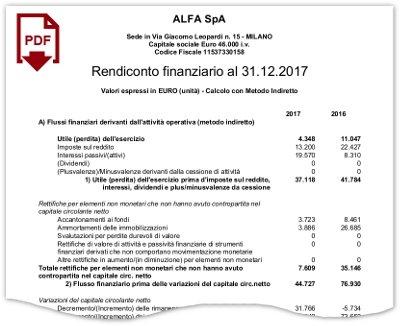 rendiconto finanziario analisi di bilancio