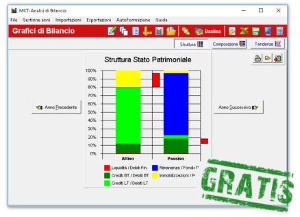 report bilanci aziende software gratis