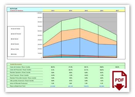 report bilanci controllo di gestione