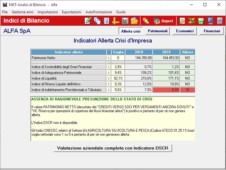 software calcolo DSCR indici crisi impresa